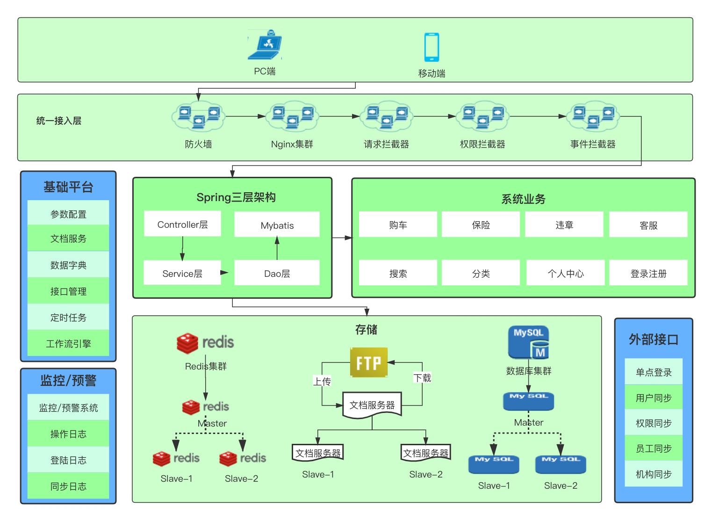 技术架构.jpg